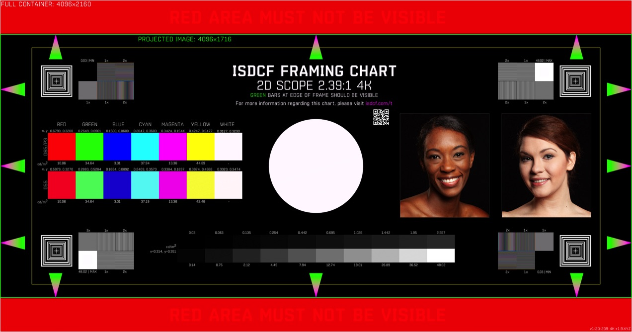 Isdcf framing chart